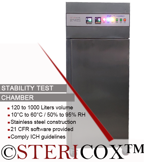 Drug Stability Test Chamber